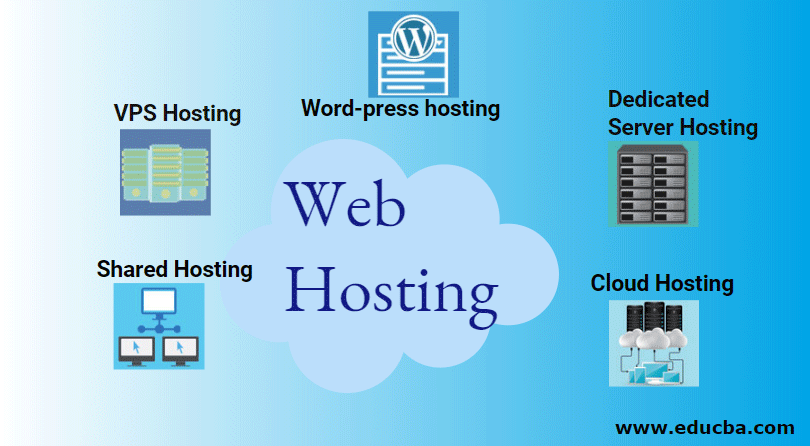 WEB HOSTING AND ITS BEST SERVICES